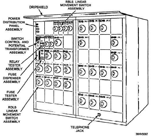 Digital Fire Control Switchboard Dfcs