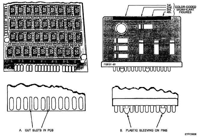 keyed printed circuit boards